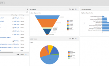 3 CRM Features to Stay Focused